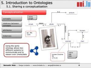 Ontology of Women